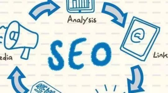 「正定SEO优化」网站优化从多方面来分析-站优云